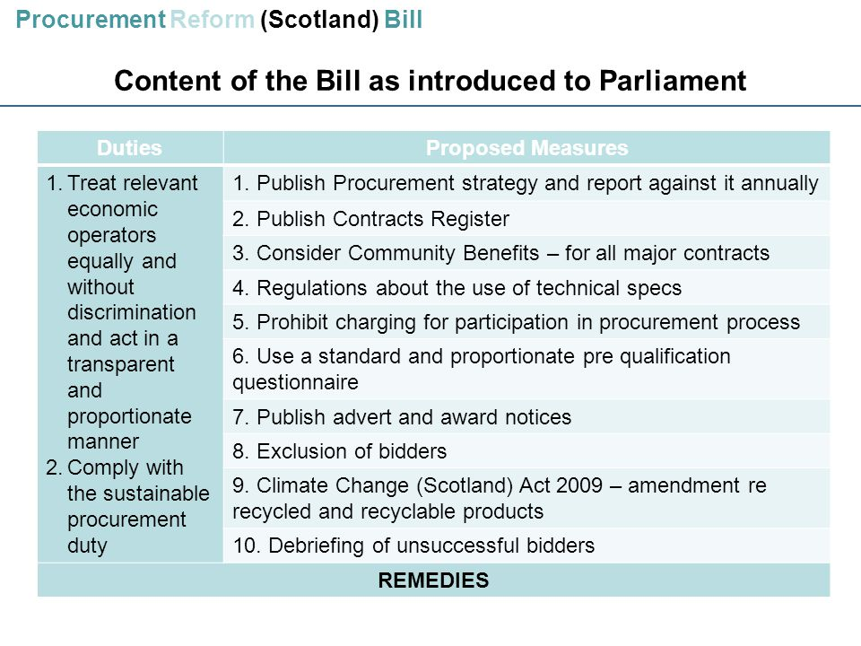 Content of the Bill as introduced to Parliament DutiesProposed Measures 1.Treat relevant economic operators equally and without discrimination and act in a transparent and proportionate manner 2.Comply with the sustainable procurement duty 1.
