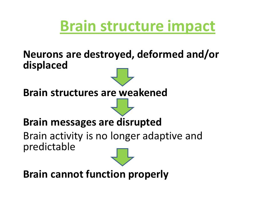 Brain structure impact Neurons are destroyed, deformed and/or displaced Brain structures are weakened Brain messages are disrupted Brain activity is no longer adaptive and predictable Brain cannot function properly