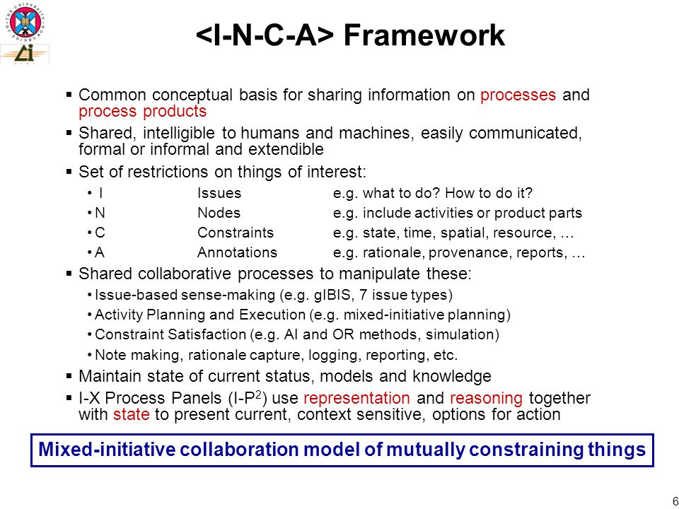 7  The I-X approach involves the use of shared models for task- directed communication between human and computer agents  I-X system or agent has two cycles: Handle Issues Manage Domain Constraints  I-X system or agent carries out a (perhaps dynamically determined) process which leads to the production of (one or more alternative options for) a product  I-X system or agent views the synthesised artifact as being represented by a set of constraints on the space of all possible artifacts in the application domain I-X Approach