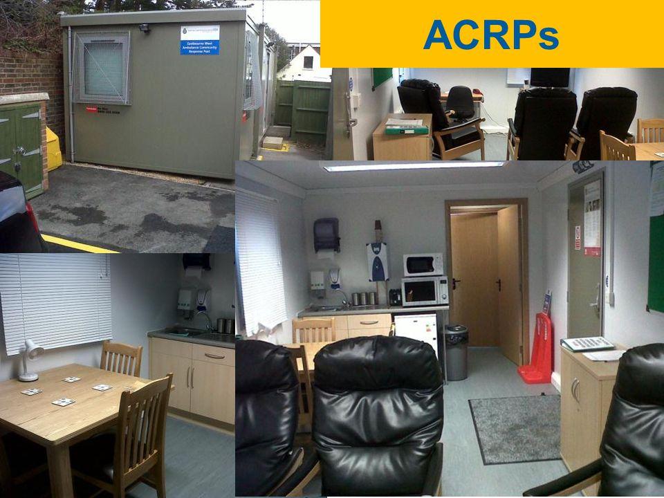 ACRPs