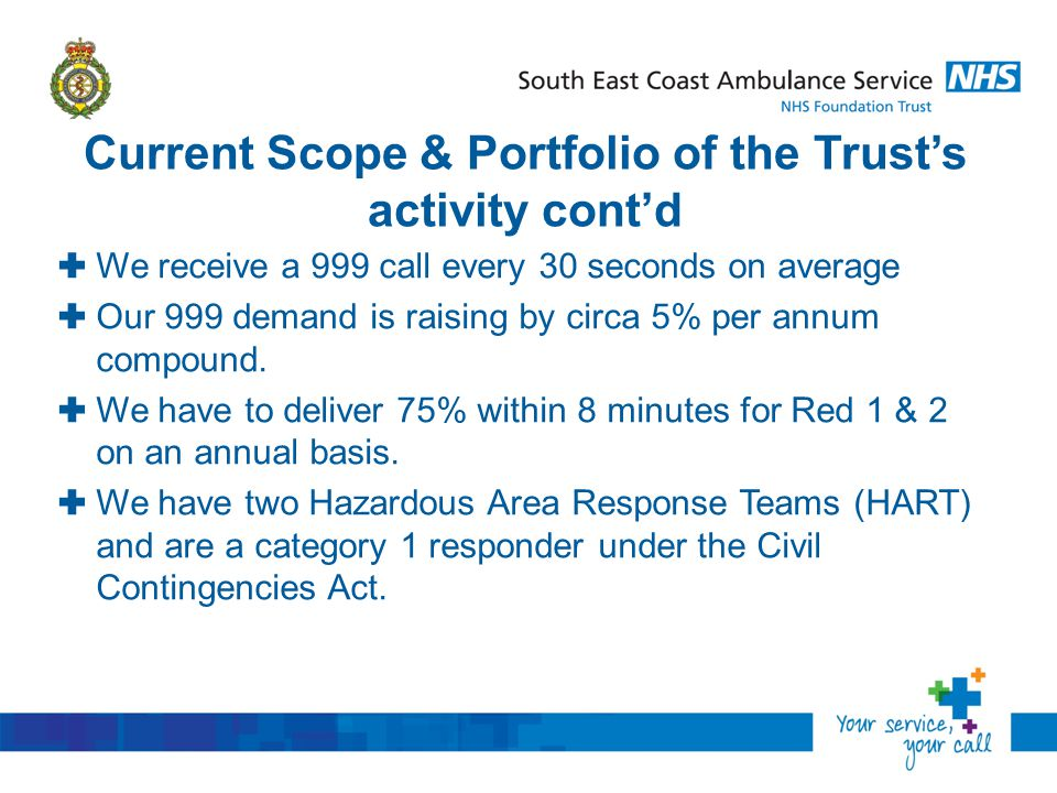 Hospitals reconfiguration of services  Centralising of specialties for better patient outcomes  Stroke, Cardiac, Surgical, Maternity and Paediatrics  Clinical skills of ambulance staff, CCPs, PPs, paramedics and HEMs  SECAmb working with commissioners to ensure appropriate resources  Longer travel times outweighed by going to the right place first time and being treated by an expert for the condition with all the facilities at hand