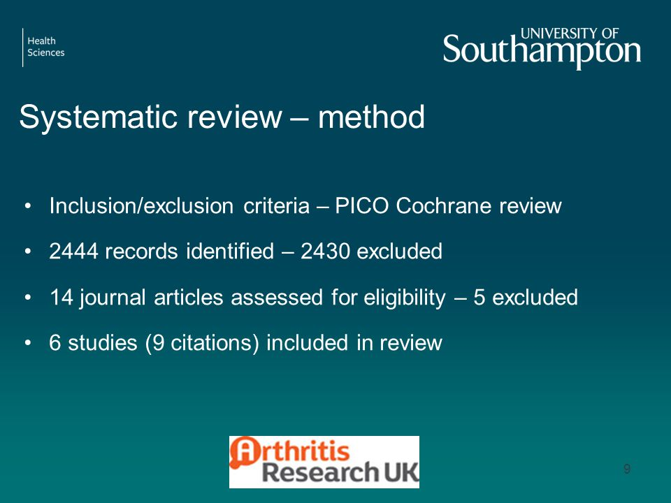 Systematic review – method Inclusion/exclusion criteria – PICO Cochrane review 2444 records identified – 2430 excluded 14 journal articles assessed for eligibility – 5 excluded 6 studies (9 citations) included in review 9