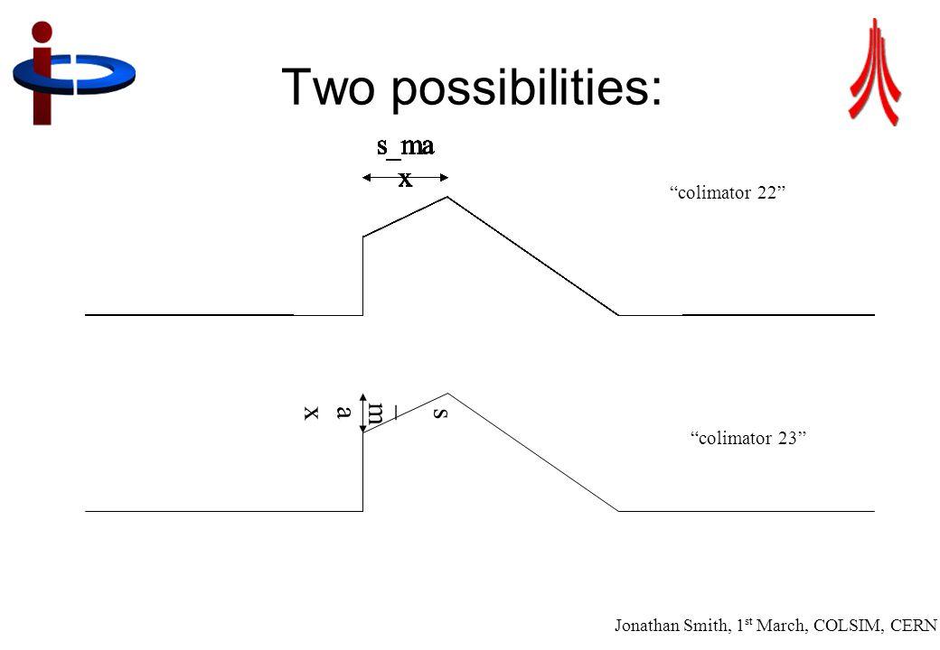 Jonathan Smith, 1 st March, COLSIM, CERN 24 Two possibilities: s_ma x s_maxs_max colimator 23 colimator 22