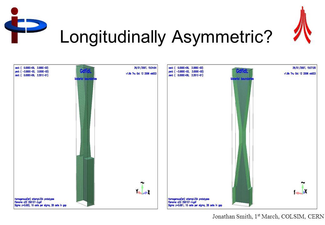 Jonathan Smith, 1 st March, COLSIM, CERN 25 Longitudinally Asymmetric