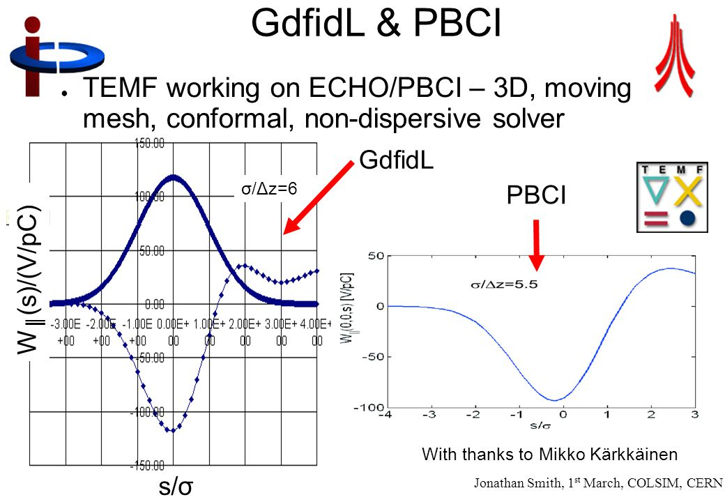 Jonathan Smith, 1 st March, COLSIM, CERN 28 GdfidL & PBCI ● TEMF working on ECHO/PBCI – 3D, moving mesh, conformal, non-dispersive solver s/σ σ/Δz=6 W