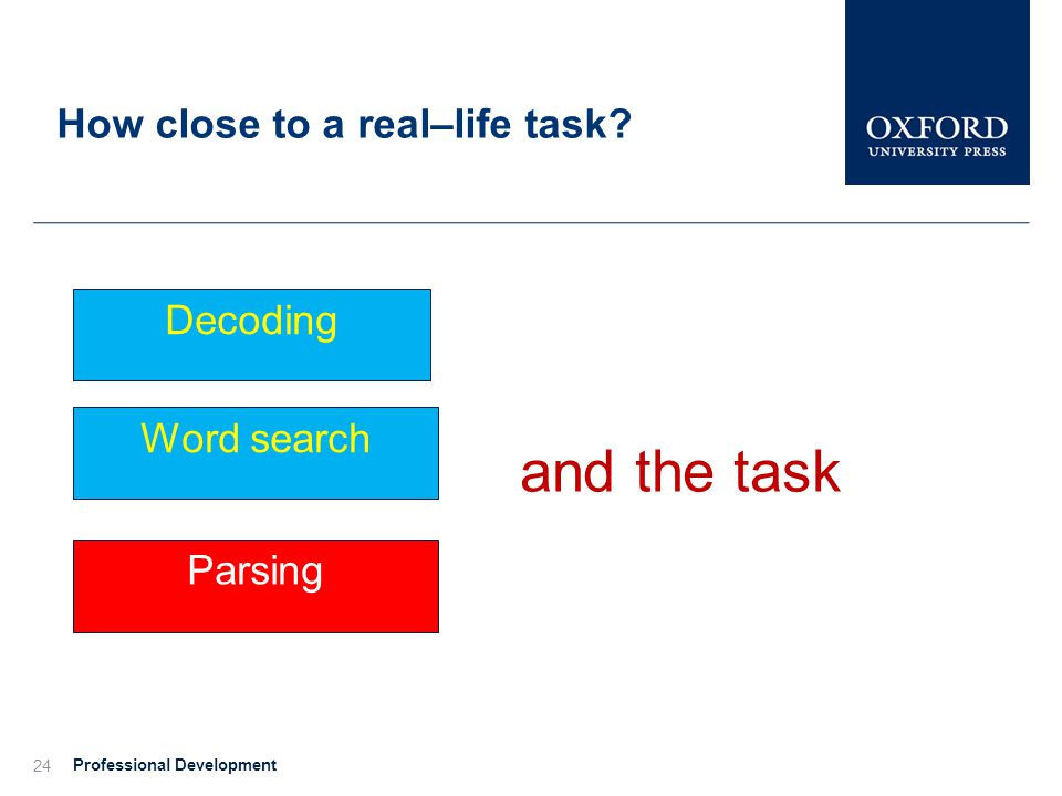 Professional Development 24 How close to a real–life task.