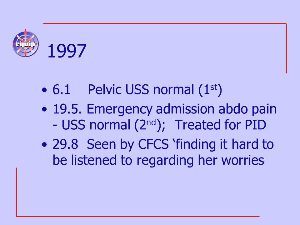 equip 1997 6.1 Pelvic USS normal (1 st ) 19.5.
