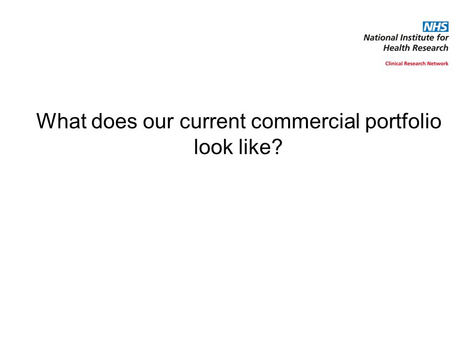 What does our current commercial portfolio look like?