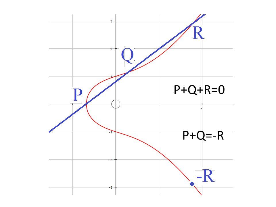 P+Q+R=0 P+Q=-R