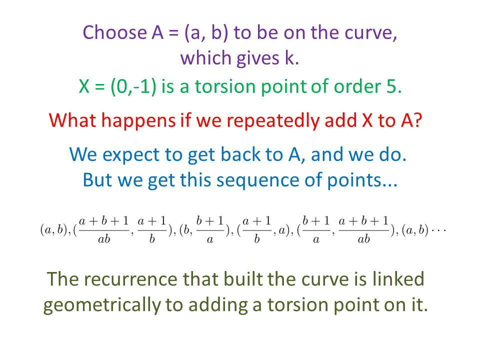 Choose A = (a, b) to be on the curve, which gives k. X = (0,-1) is a torsion point of order 5. What happens if we repeatedly add X to A? We expect to