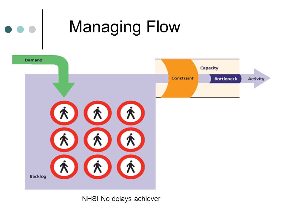 Managing Flow NHSI No delays achiever