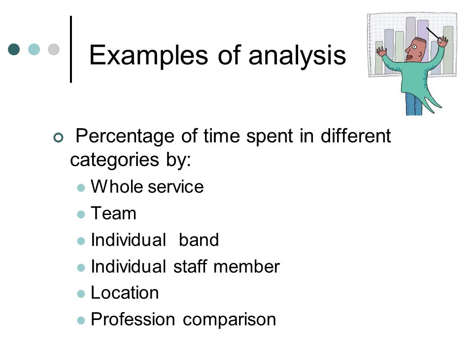 Examples of analysis Percentage of time spent in different categories by: Whole service Team Individual band Individual staff member Location Professi