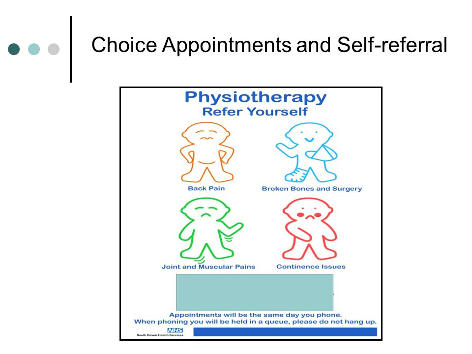 Choice Appointments and Self-referral