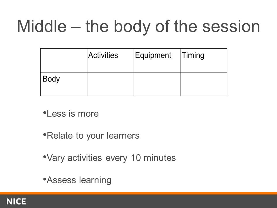 Middle – the body of the session Less is more Relate to your learners Vary activities every 10 minutes Assess learning