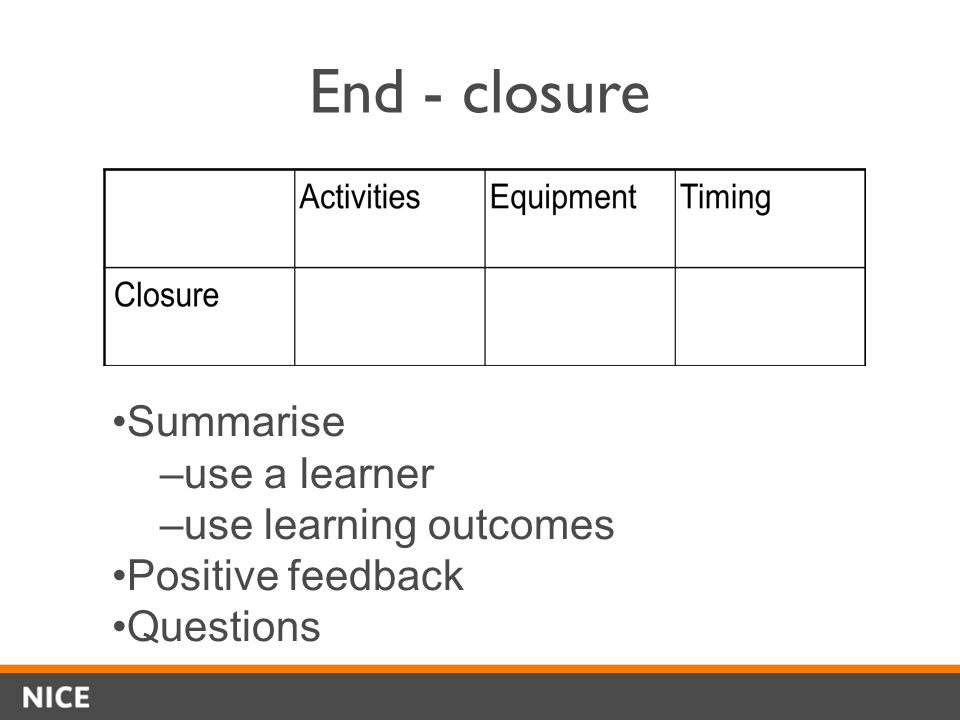 End - closure Summarise –use a learner –use learning outcomes Positive feedback Questions