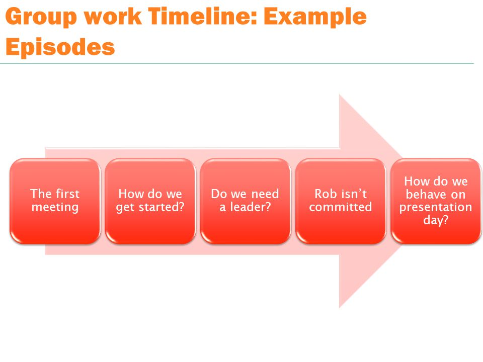 Group work Timeline: Example Episodes The first meeting How do we get started.