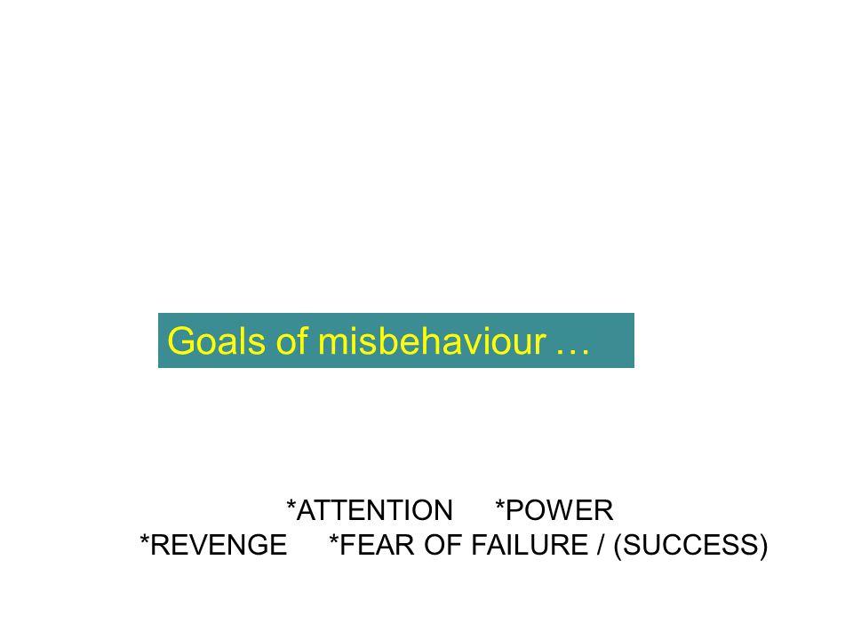 Goals of misbehaviour … *ATTENTION *POWER *REVENGE *FEAR OF FAILURE / (SUCCESS)
