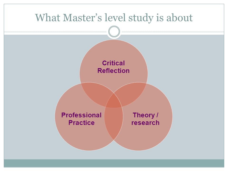 What Master's level study is about Critical Reflection Theory / research Professional Practice