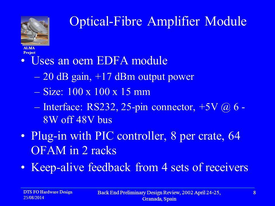 DTS FO Hardware Design 25/08/2014 Back End Preliminary Design Review, 2002 April 24-25, Granada, Spain 9 ALMA Project Optical Demux-Switch Module