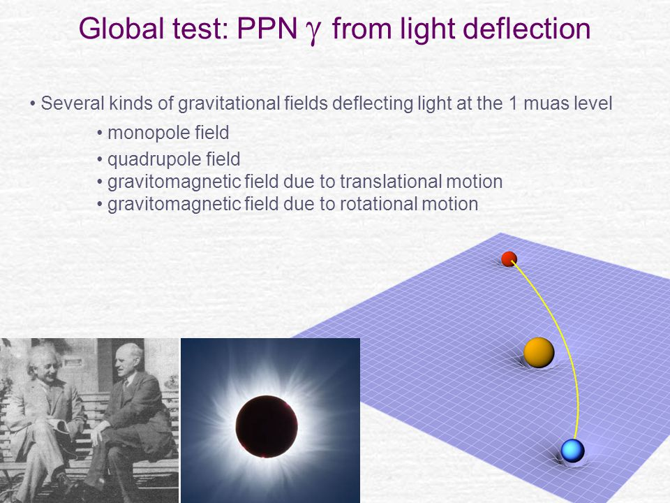 19 Global test: PPN  from light deflection Several kinds of gravitational fields deflecting light at the 1 muas level monopole field quadrupole field gravitomagnetic field due to translational motion gravitomagnetic field due to rotational motion