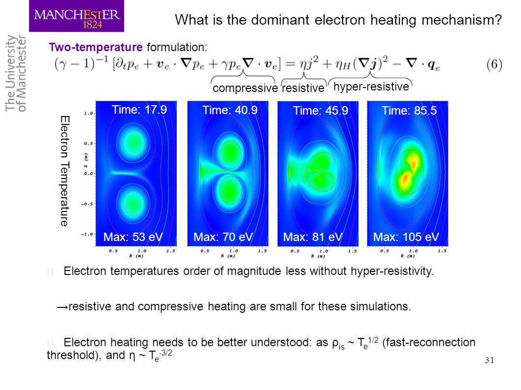 31 Two-temperature formulation: ▶ Electron temperatures order of magnitude less without hyper-resistivity. →resistive and compressive heating are smal