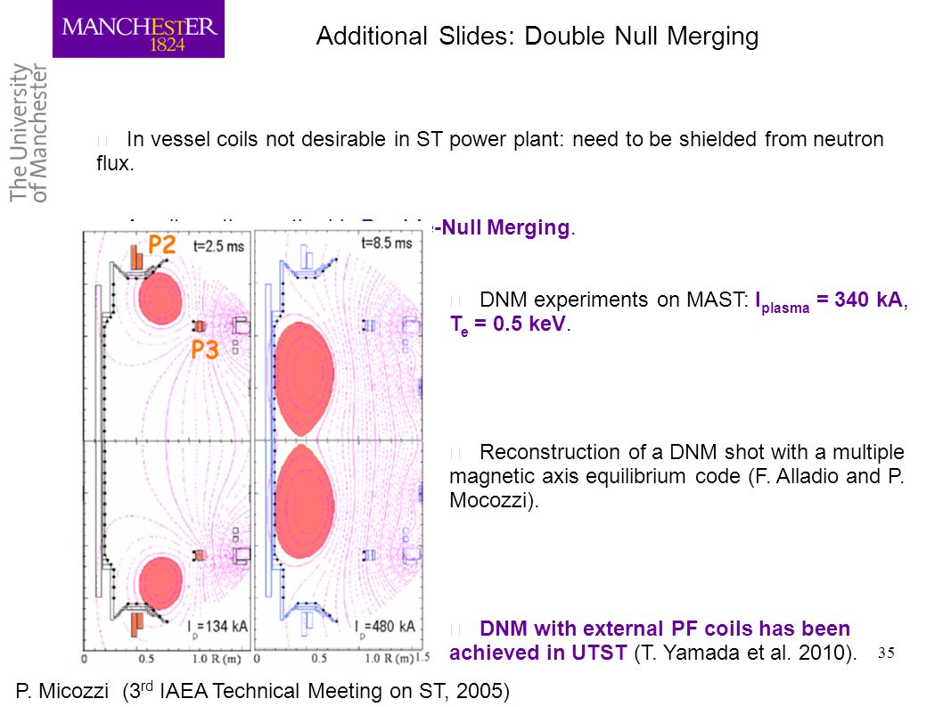 35 Additional Slides: Double Null Merging ▶ In vessel coils not desirable in ST power plant: need to be shielded from neutron flux. ▶ An alternative m
