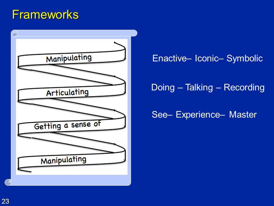 23 Frameworks Doing – Talking – Recording Enactive– Iconic– Symbolic See– Experience– Master