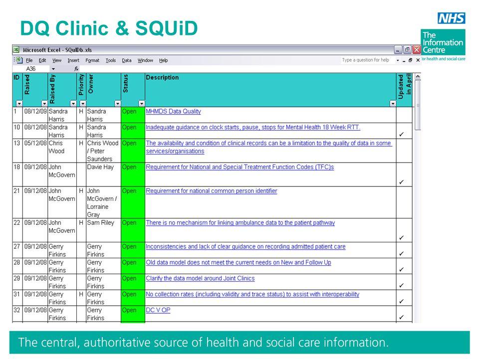 DQ Clinic & SQUiD