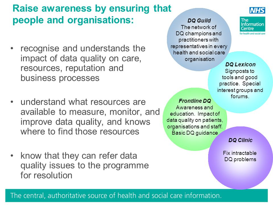 Frontline DQ Awareness and education. Impact of data quality on patients, organisations and staff.
