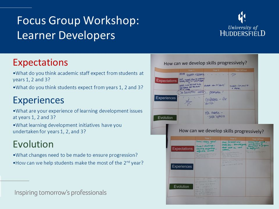 Focus Group Workshop: Learner Developers Expectations What do you think academic staff expect from students at years 1, 2 and 3.