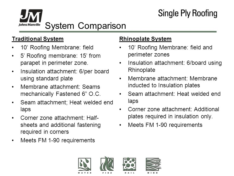 System Comparison Traditional System 10' Roofing Membrane: field 5' Roofing membrane: 15' from parapet in perimeter zone.