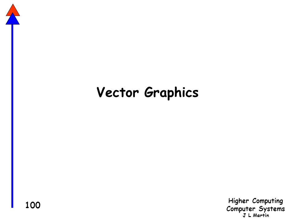 Higher Computing Computer Systems J L Martin 100 Vector Graphics