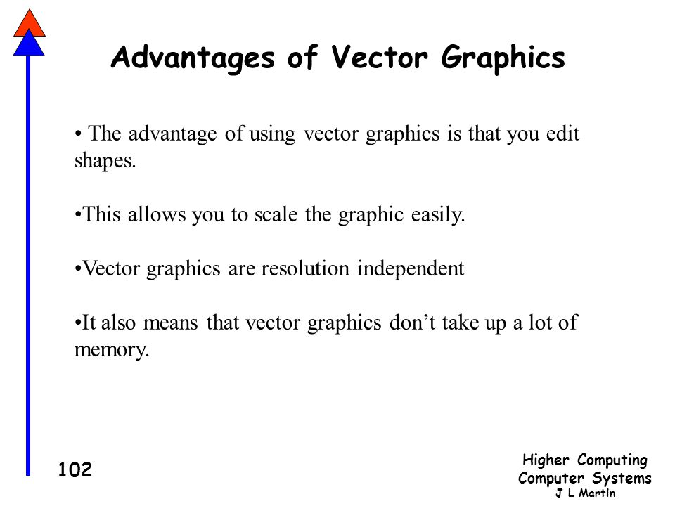 Higher Computing Computer Systems J L Martin 102 Advantages of Vector Graphics The advantage of using vector graphics is that you edit shapes.