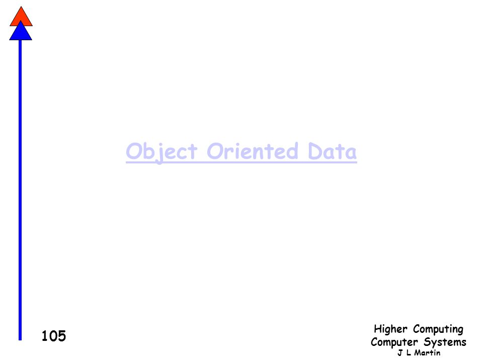 Higher Computing Computer Systems J L Martin 105 Object Oriented Data