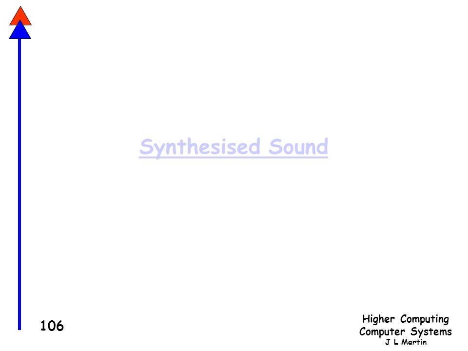 Higher Computing Computer Systems J L Martin 106 Synthesised Sound