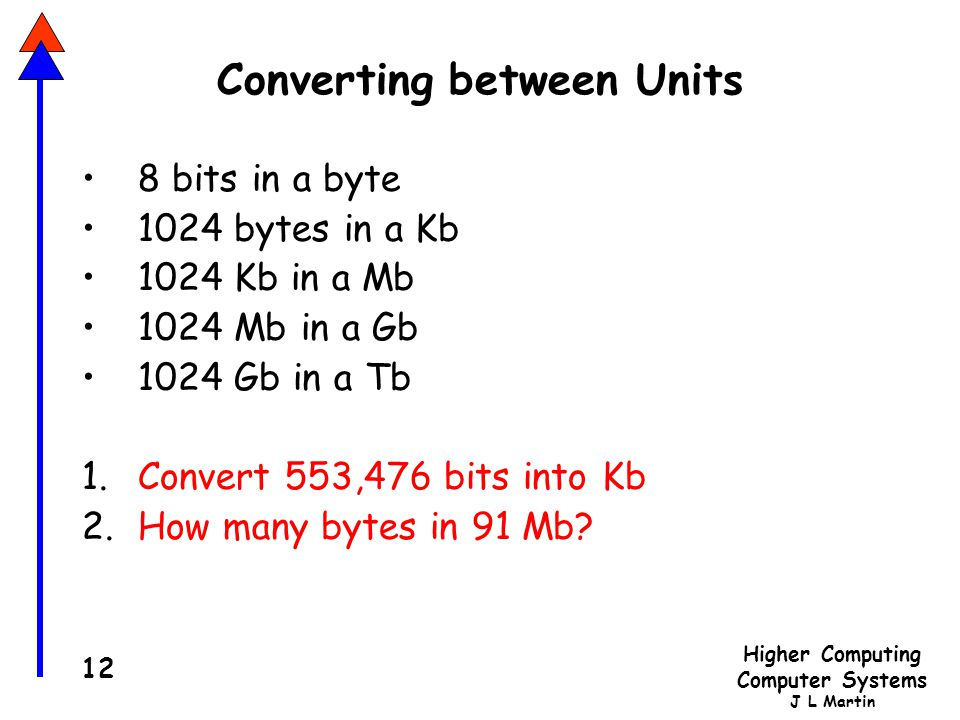 Higher Computing Computer Systems J L Martin 12 Converting between Units 8 bits in a byte 1024 bytes in a Kb 1024 Kb in a Mb 1024 Mb in a Gb 1024 Gb in a Tb 1.Convert 553,476 bits into Kb 2.How many bytes in 91 Mb?