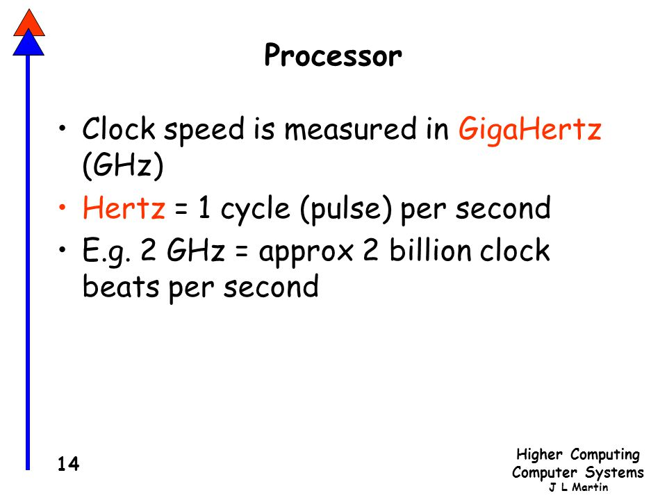 Higher Computing Computer Systems J L Martin 14 Processor Clock speed is measured in GigaHertz (GHz) Hertz = 1 cycle (pulse) per second E.g.