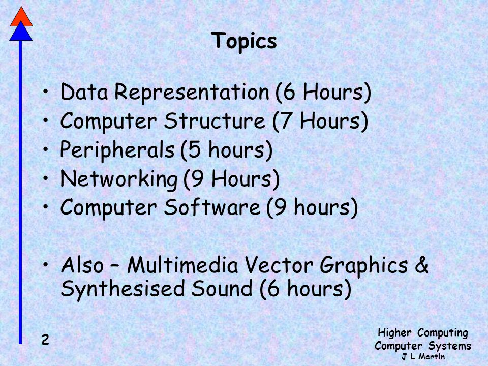 Higher Computing Computer Systems J L Martin 2 Topics Data Representation (6 Hours) Computer Structure (7 Hours) Peripherals (5 hours) Networking (9 Hours) Computer Software (9 hours) Also – Multimedia Vector Graphics & Synthesised Sound (6 hours)