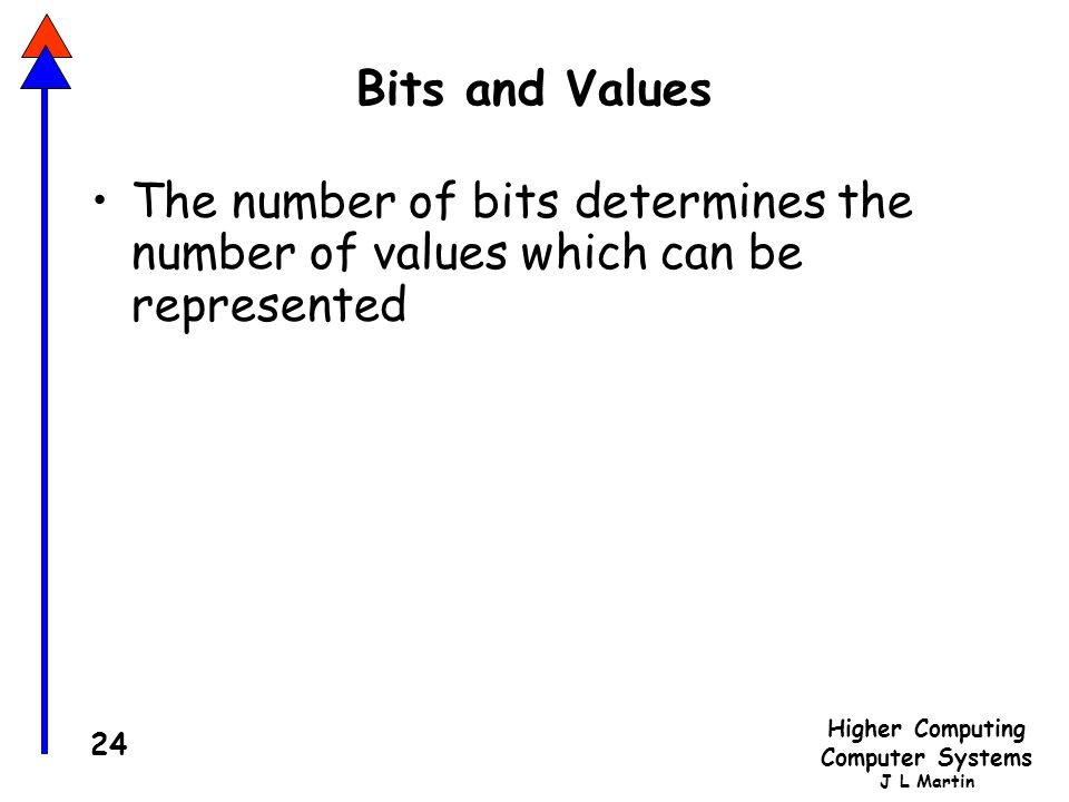 Higher Computing Computer Systems J L Martin 24 Bits and Values The number of bits determines the number of values which can be represented