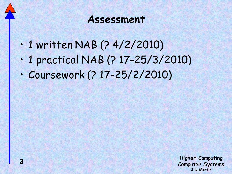 Higher Computing Computer Systems J L Martin 3 Assessment 1 written NAB (.