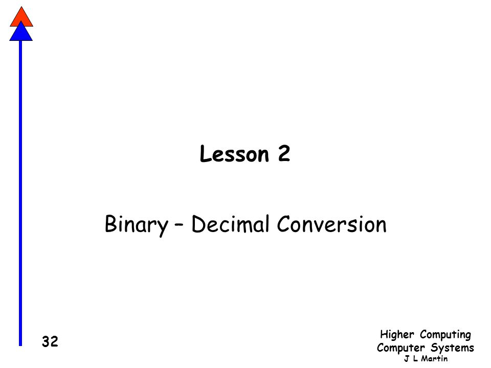 Higher Computing Computer Systems J L Martin 32 Lesson 2 Binary – Decimal Conversion