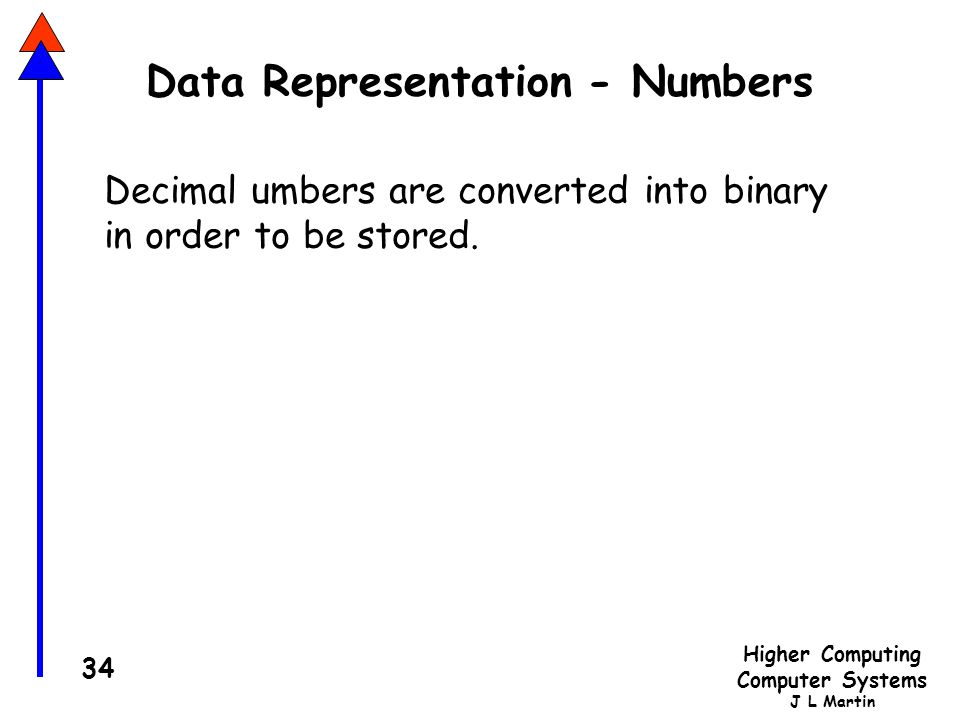 Higher Computing Computer Systems J L Martin 34 Data Representation - Numbers Decimal umbers are converted into binary in order to be stored.