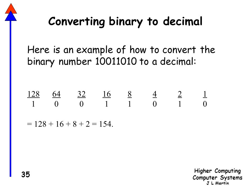 Higher Computing Computer Systems J L Martin 35 Converting binary to decimal Here is an example of how to convert the binary number 10011010 to a decimal: 1286432168421 1 0 0 11010 = 128 + 16 + 8 + 2 = 154.