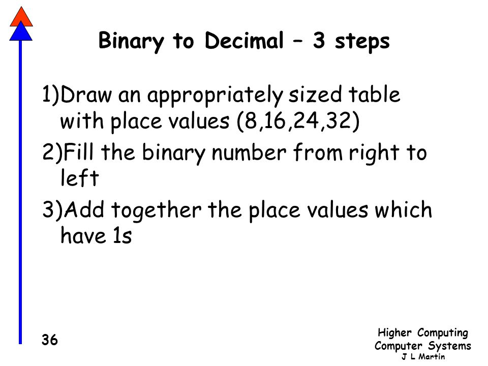 Higher Computing Computer Systems J L Martin 36 Binary to Decimal – 3 steps 1)Draw an appropriately sized table with place values (8,16,24,32) 2)Fill the binary number from right to left 3)Add together the place values which have 1s