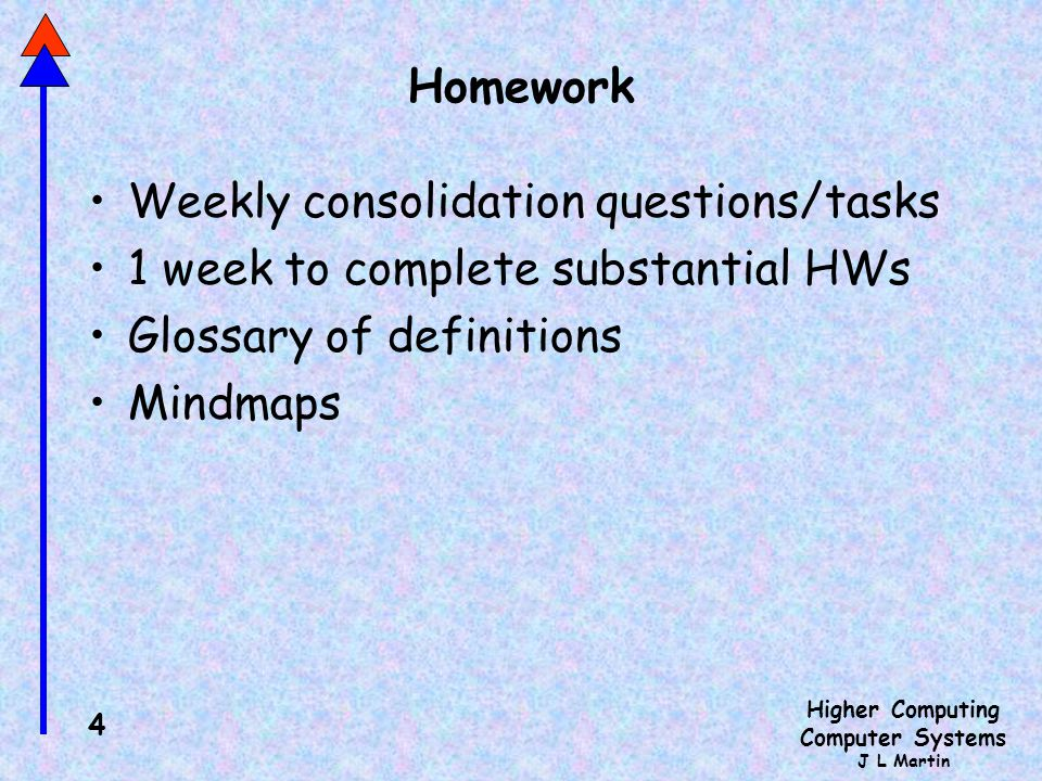 Higher Computing Computer Systems J L Martin 4 Homework Weekly consolidation questions/tasks 1 week to complete substantial HWs Glossary of definitions Mindmaps