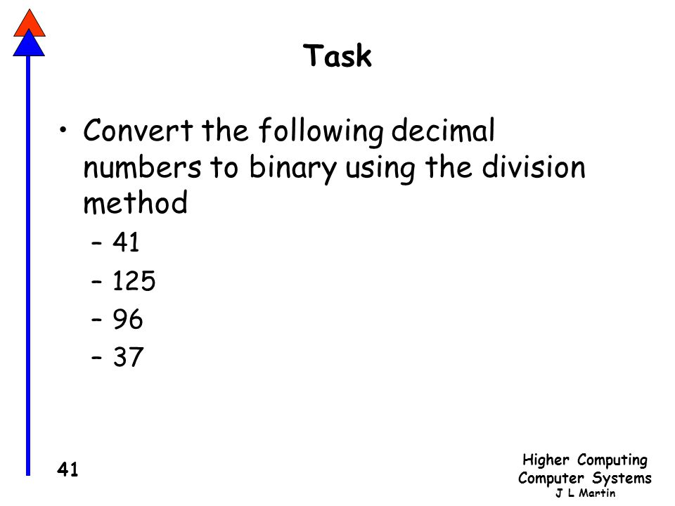 Higher Computing Computer Systems J L Martin 41 Task Convert the following decimal numbers to binary using the division method –41 –125 –96 –37