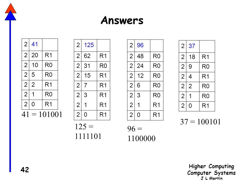 Higher Computing Computer Systems J L Martin 42 Answers 241 220R1 210R0 25 22R1 21R0 20R1 41 = 101001 2125 262R1 231R0 215R1 27 23 21 20 125 = 1111101 296 248R0 224R0 212R0 26 23 21R1 20 237 218R1 29R0 24R1 22R0 21 20R1 96 = 1100000 37 = 100101