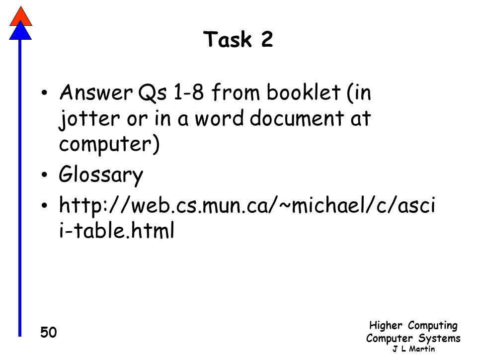 Higher Computing Computer Systems J L Martin 50 Task 2 Answer Qs 1-8 from booklet (in jotter or in a word document at computer) Glossary http://web.cs.mun.ca/~michael/c/asci i-table.html