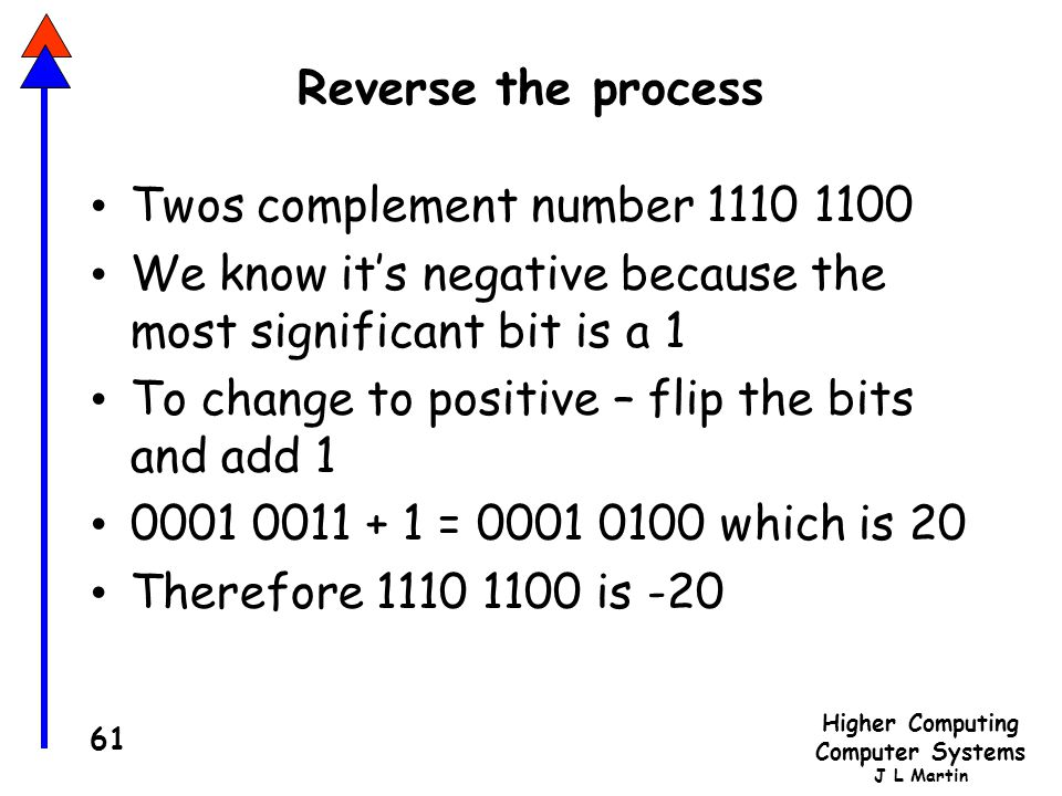 Higher Computing Computer Systems J L Martin 61 Reverse the process Twos complement number 1110 1100 We know it's negative because the most significant bit is a 1 To change to positive – flip the bits and add 1 0001 0011 + 1 = 0001 0100 which is 20 Therefore 1110 1100 is -20