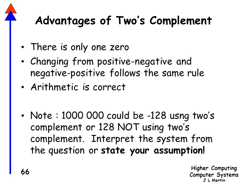 Higher Computing Computer Systems J L Martin 66 Advantages of Two's Complement There is only one zero Changing from positive-negative and negative-positive follows the same rule Arithmetic is correct Note : 1000 000 could be -128 usng two's complement or 128 NOT using two's complement.